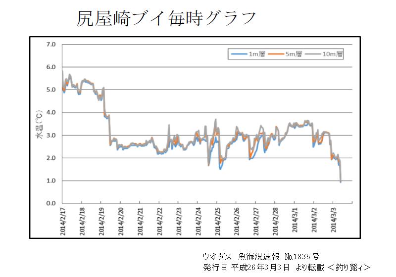 20140303_blog